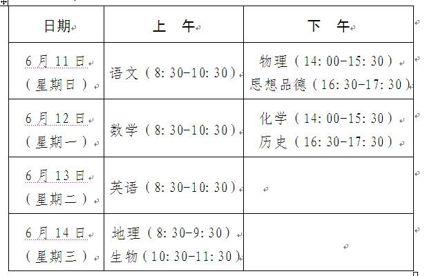 -潍坊圣源高级中学2017年高中招生录取实施方